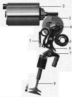 Схема системы управления подъемом впускных клапанов двигателя Valvetronic БМВ.